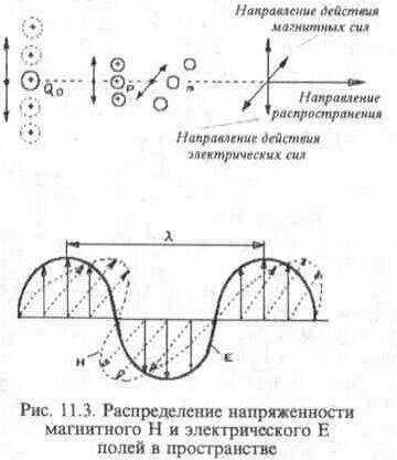 принципиальная схемы мостового крана с описанием