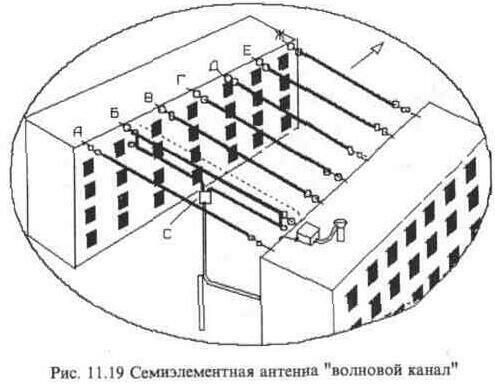 Блок-схема радиотелефонного тракта