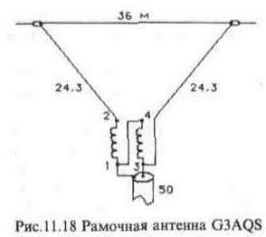 QSO.ru | Все о Любительской радиосвязи