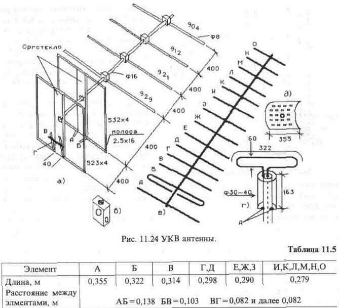 Антенна вибратор схема