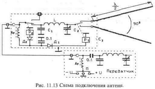 схема подключения антенны
