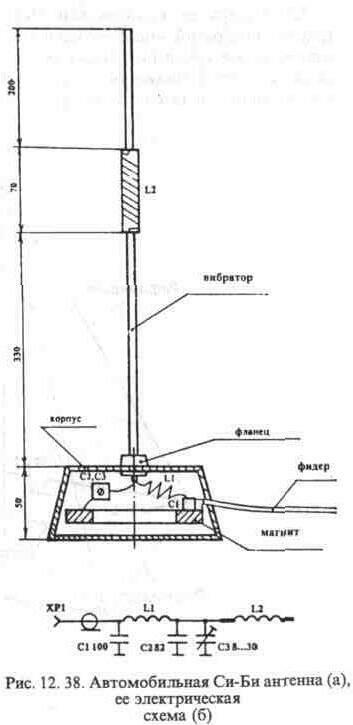Автомобильная CB антенна (а),