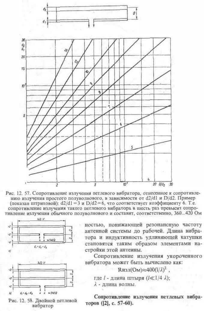 Схема для эленберг