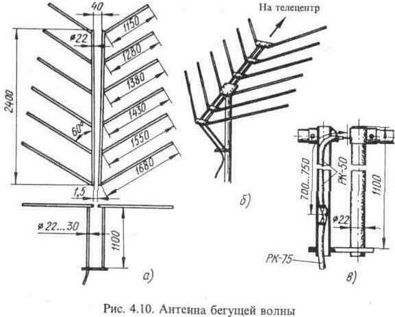 Одна из возможных конструкций телевизионных антенн бегущей волны, предложенная В.Д. Кузнецовым, показана на рис. 4.10.