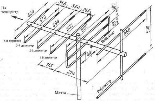 Как сделать кокошник поэтапно из картона