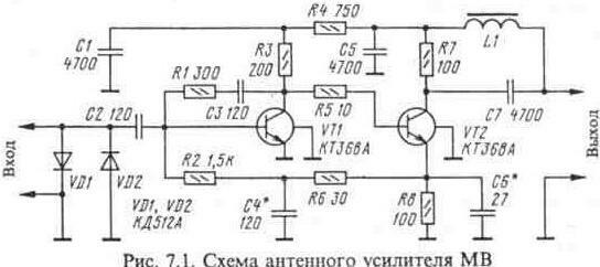антенного усилителя