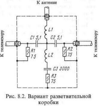 усилитель телевизионных сигналов - Схемы.