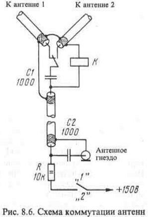 схема фидера для антенны