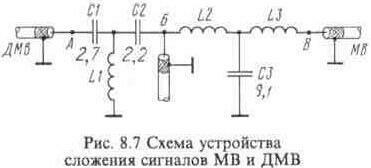 Тепловые электрогенераторы своими руками