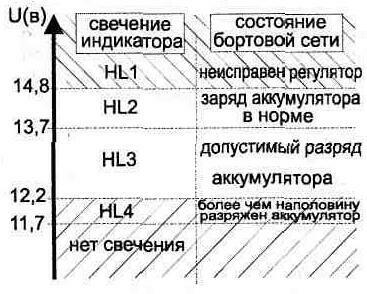 Схема: многоуровневый индикатор напряжения.