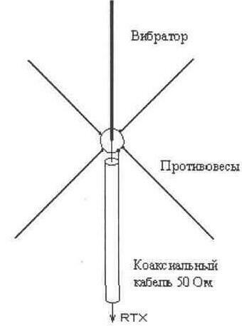 принципиальная схема антенны