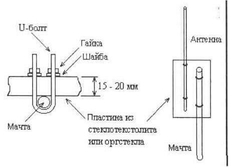 готовые электрические схемы