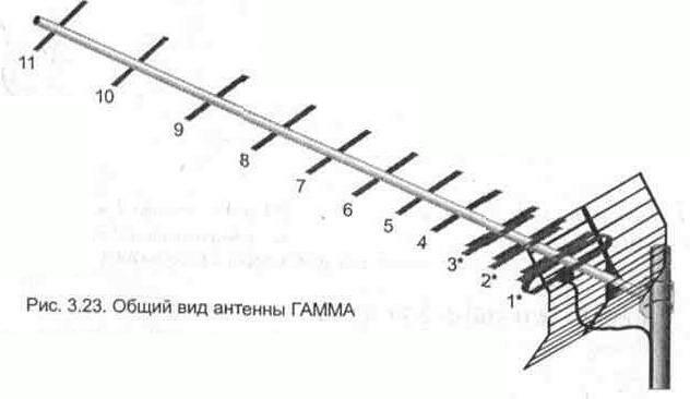 """Общий вид антенны """"ГАММА"""""""