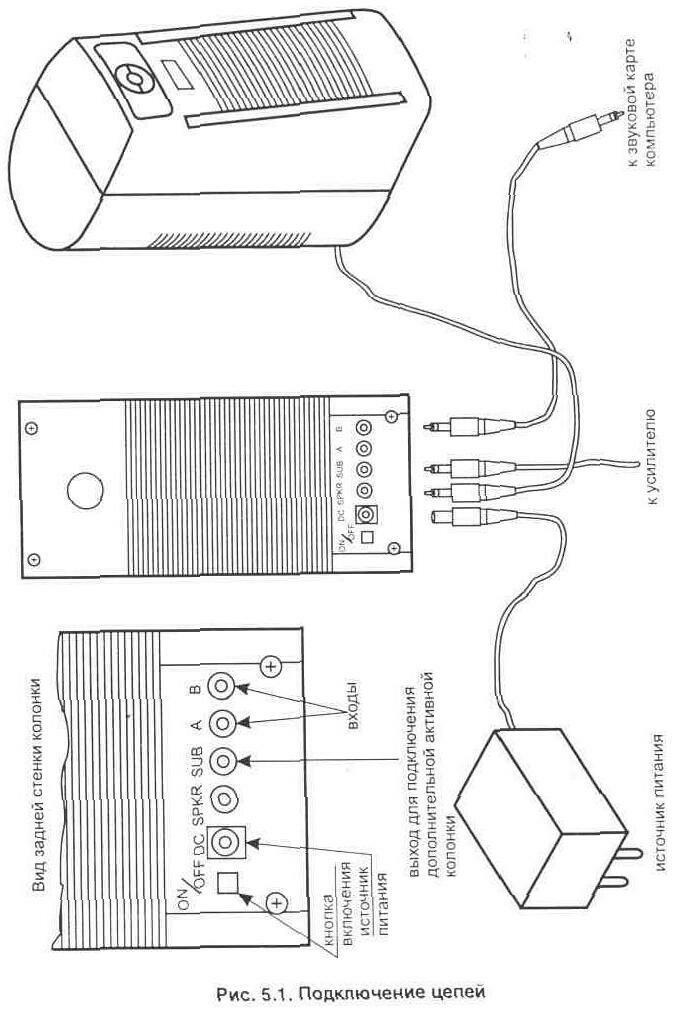 Как сделать антенну для 4g модема своими