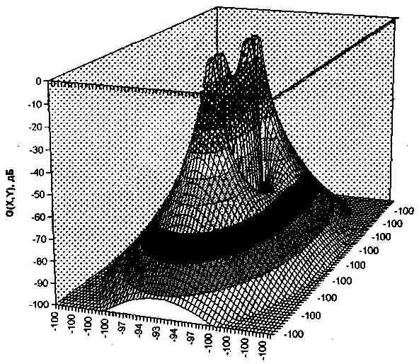 Схема расположения лимфоузлов.