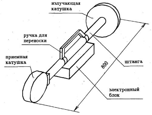 Типы деталей и конструкция металлоискателя по принципу передача-прием.