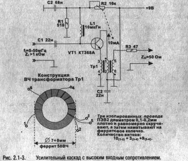 25 мар 2013 ниже представлена структурная схема идеального sdr приемника основная мысль sdr схема вч генератора со...