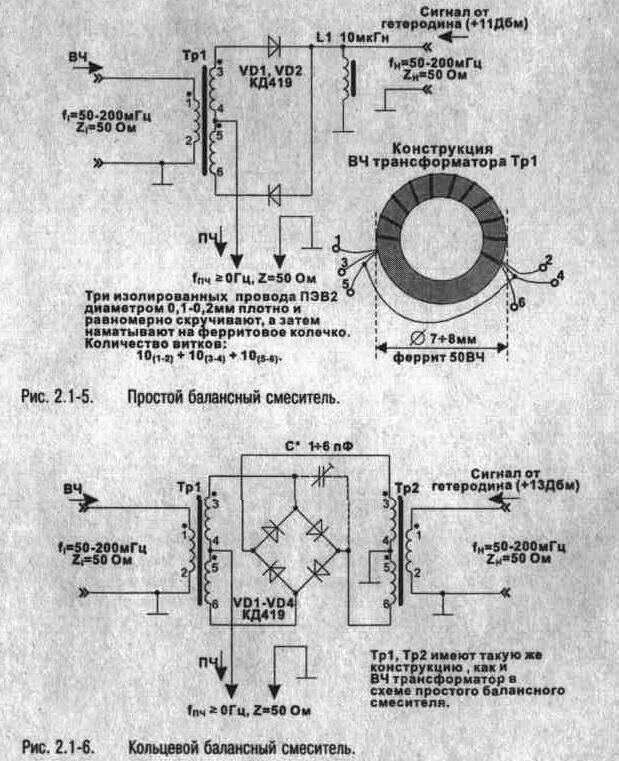 Техническое описание работы и схема