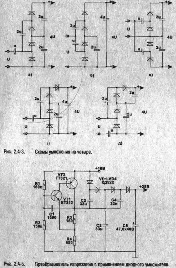 Выходной сигнал генератора
