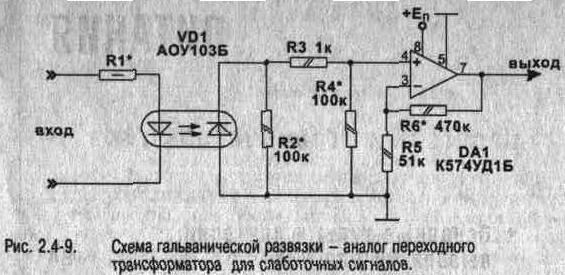 Рис. 2.4-9 Схема