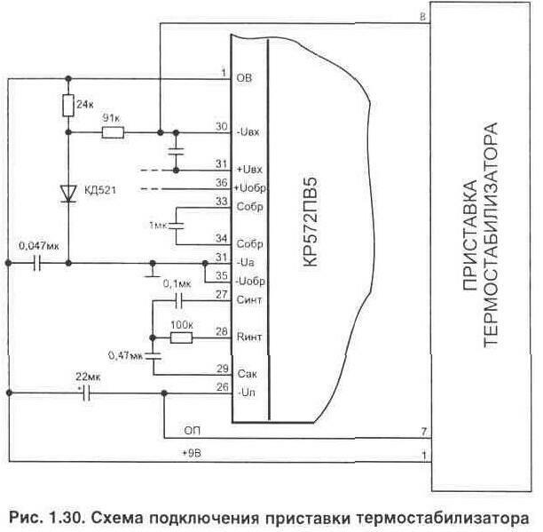 измерителя температуры