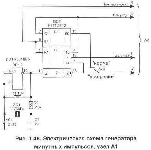 Рис. 1.48 Электрическая