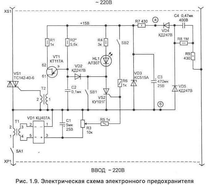 Рис. 1.9 Электрическая