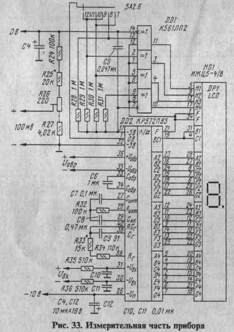 Рис. 33 Измерительная часть прибора.