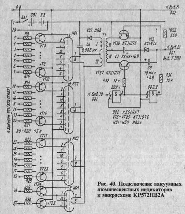 Рис. 40 Подключение вакуумных