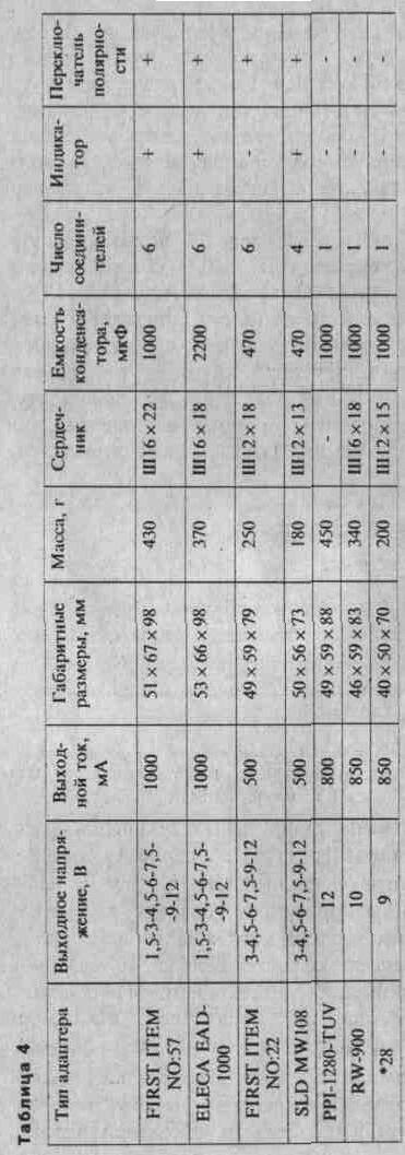Инженеру-конструктору.  Рис. 99 Типовая схема универсального сетевого адаптера.  Original.  Вверх.