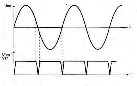 Электрическая схема работает следующим образом.  Электронным симисторным...  В зависимости от величины резисторов R3...
