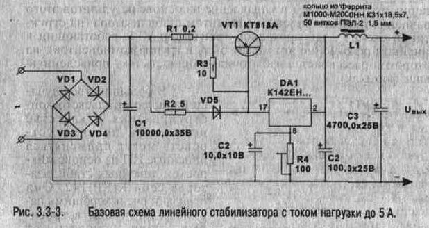 Обеспечивающих ток нагрузки до 5