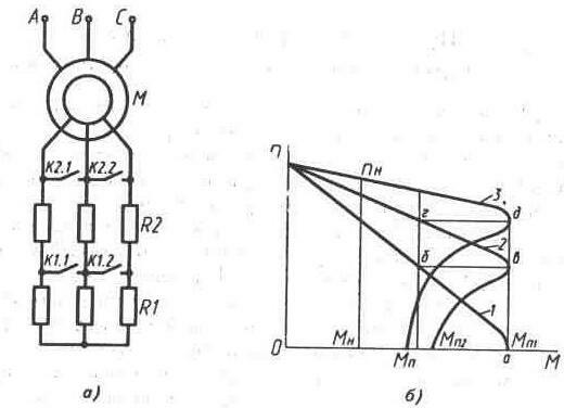 Рис. 2.20.  Включение асинхронного электродвигателя с фазовым ротором.  При пуске... а) схема включения; б)...