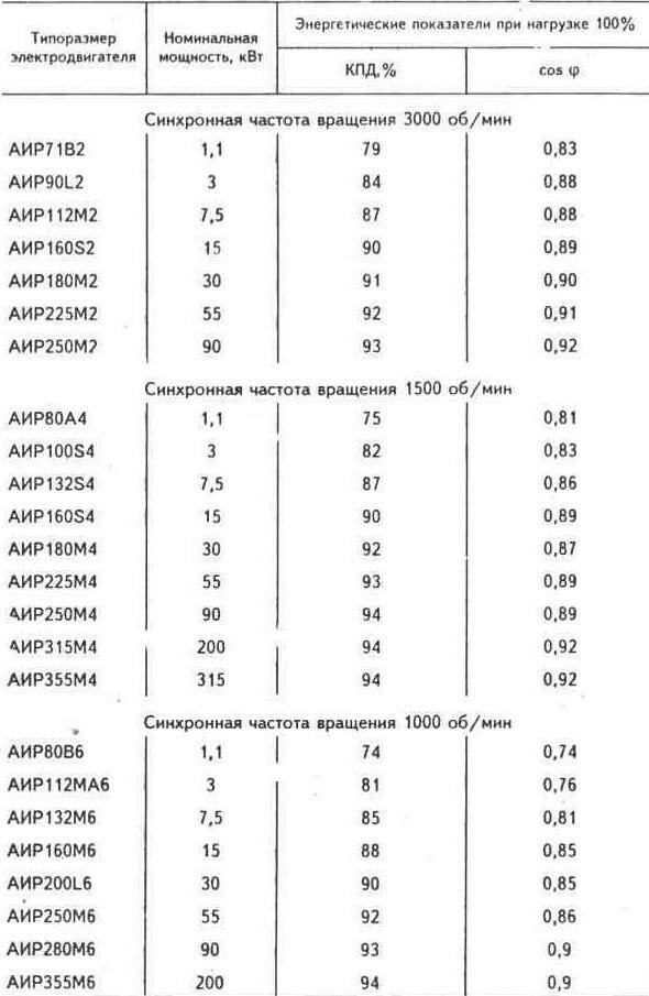Схемы вышивки крестом / Вышиваем.ру - Вышивка крестом.