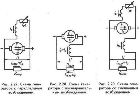 4 4 генераторы постоянного тока электрические машины Принципиальная схема генератора с независимым возбуждением а и...