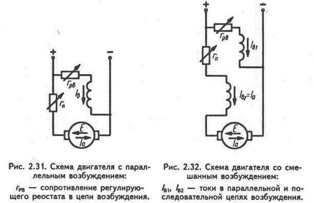 Схема управленя двигатель постоянного тока.