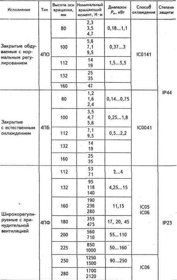 Схемы генераторов псп.  Схемы световых эффектов на микросхеме.