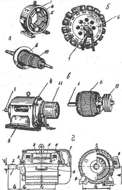 Рис. 2. Электрические двигатели: а - постоянного тока; б - синхронные; в асинхронные с фазным ротором; г...