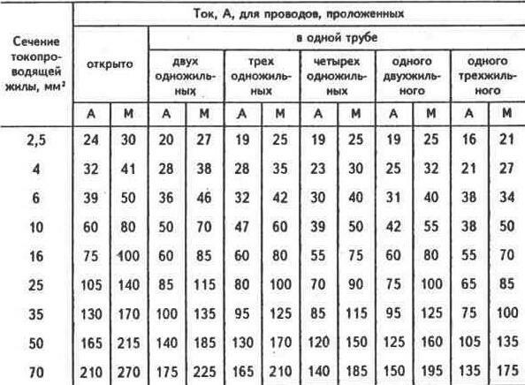 Схема электрики квартиры 121 серии.