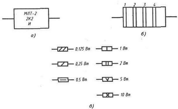 Маркировка резисторов и