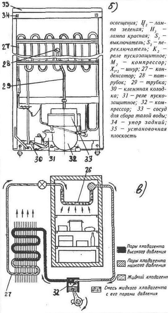 в — схема холодильника