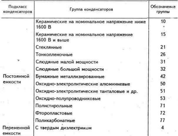 Схема включения жк-индикаторов