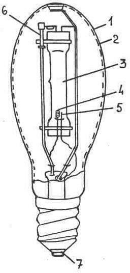 Лампы типа ДРЛ - ртутные люминесцентные лампы высокого давления - широко распространены для освещения...