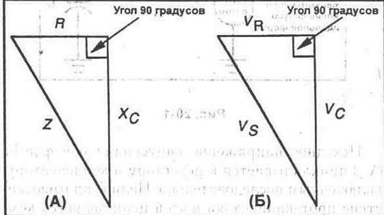 ЭКСПЕРИМЕНТ 20 Конденсаторы и переменный ток.