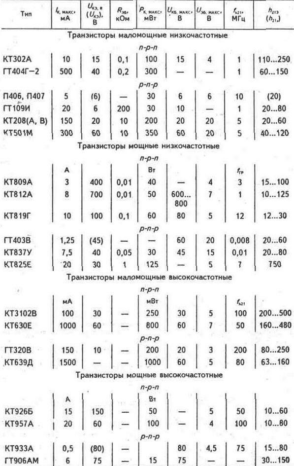 Схема телевизора silelis 32тц-401д.  Схемы телевизоров.