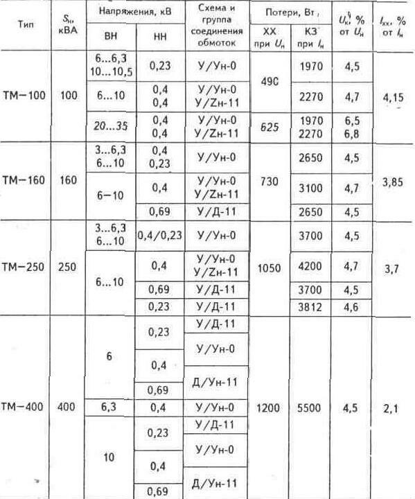 Рис. 2.4.  Знаки обозначений схемы соединений.  2.7.3. Параллельная работа трансформаторов.  Thumbnail.