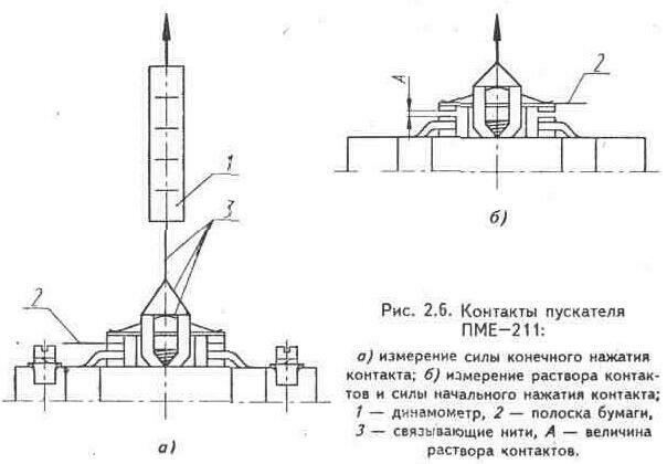 Контакты пускателя ПМЕ-211