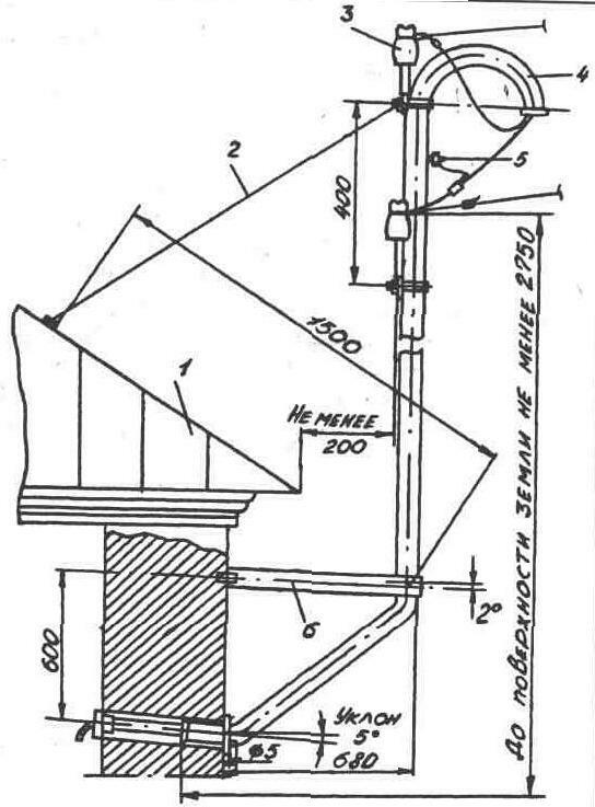 Ввод трубостойкой через крышу применяют в том