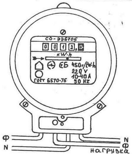 Ф - фазный провод; N. Рис. 1. Общий вид и подключение однофазного счетчика. нулевой провод.  В сетях 220 В... Класс