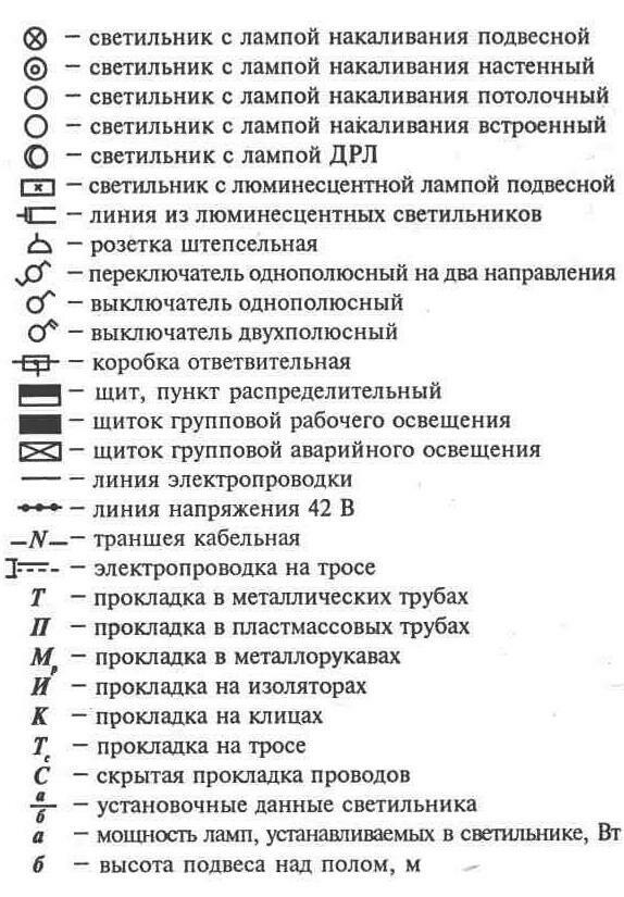 Электрические цепи и их элементы ... обозначения, применяемые при...